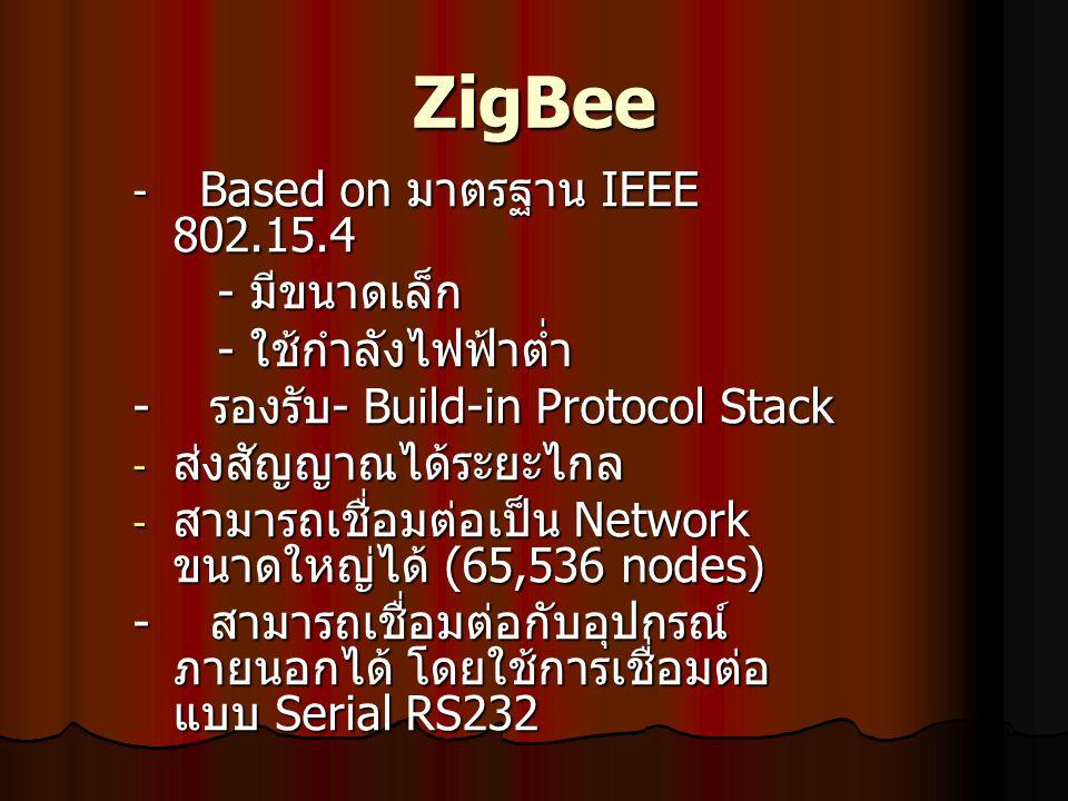 ZigBee - Based on มาตรฐาน IEEE 802.15.4 - มีขนาดเล็ก - มีขนาดเล็ก - ใช้กำลังไฟฟ้าต่ำ - ใช้กำลังไฟฟ้าต่ำ - รองรับ - Build-in Protocol Stack - ส่งสัญญาณ