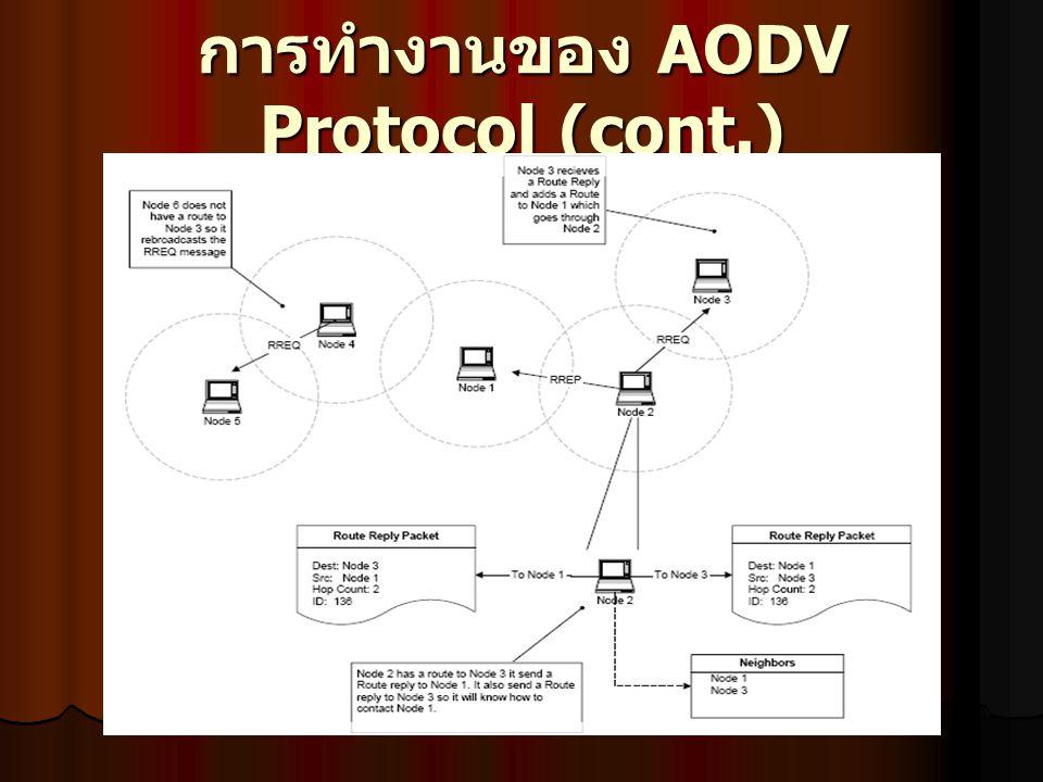 การทำงานของ AODV Protocol (cont.)
