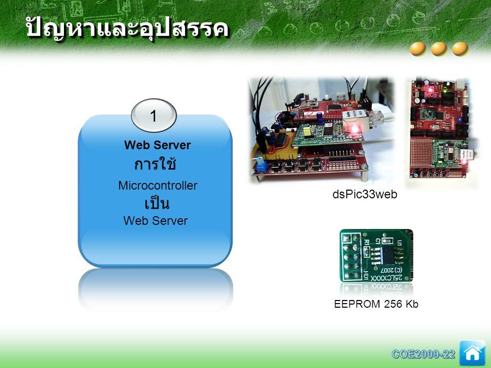 ปัญหาและอุปสรรคปัญหาและอุปสรรค การใช้ Microcontroller เป็น Web Server 1 dsPic33web EEPROM 256 Kb