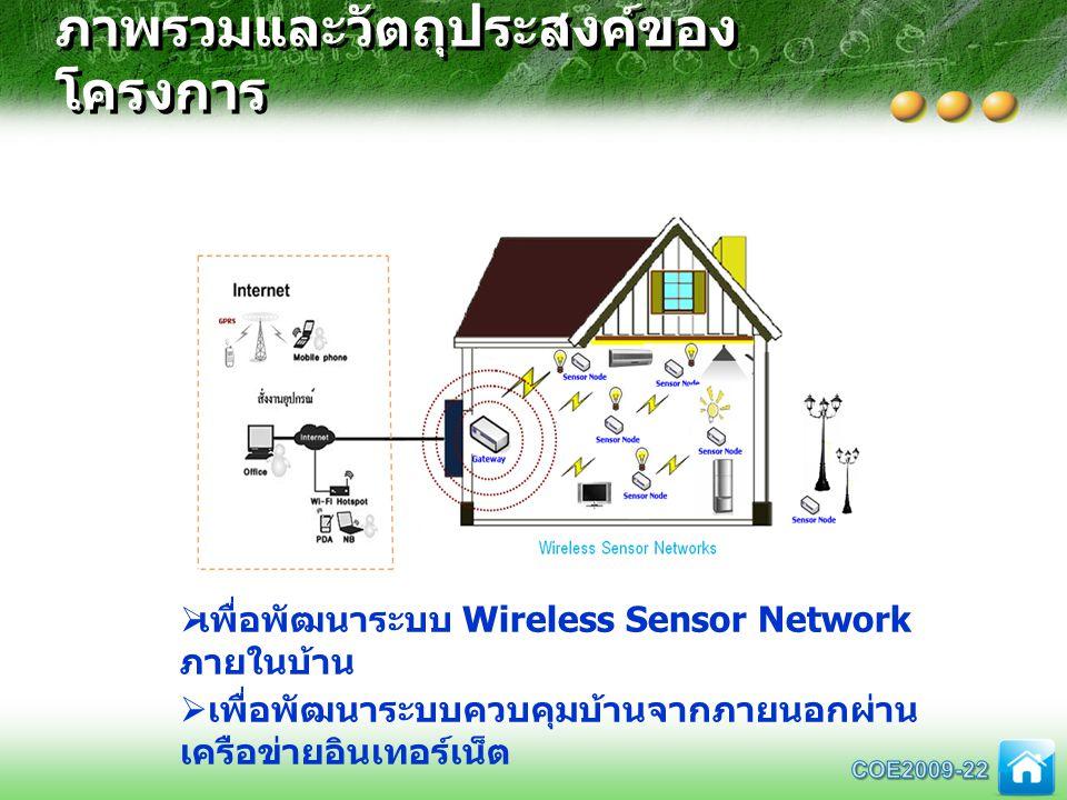 ภาพรวมและวัตถุประสงค์ของ โครงการ  เพื่อพัฒนาระบบ Wireless Sensor Network ภายในบ้าน  เพื่อพัฒนาระบบควบคุมบ้านจากภายนอกผ่าน เครือข่ายอินเทอร์เน็ต