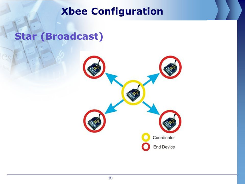 Xbee Configuration Star (Broadcast) 10