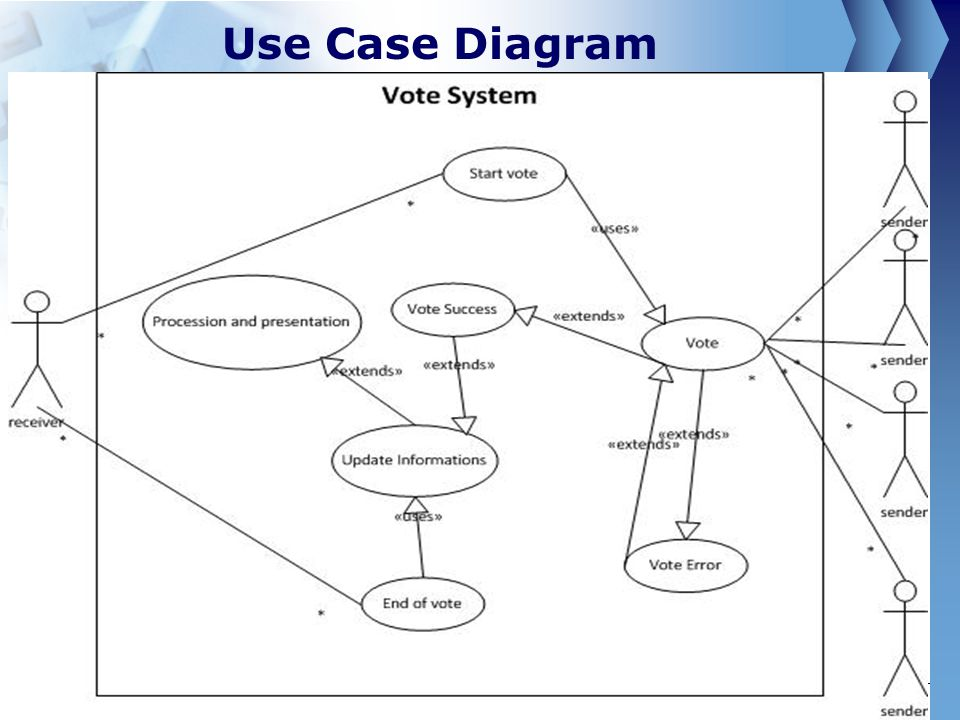 Use Case Diagram 11