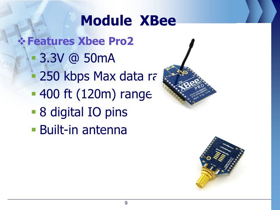 Xbee Configuration Star (Broadcast) 10