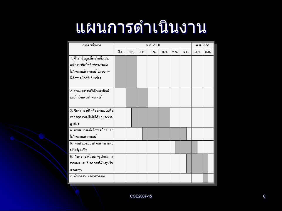 COE2007-156 แผนการดำเนินงาน