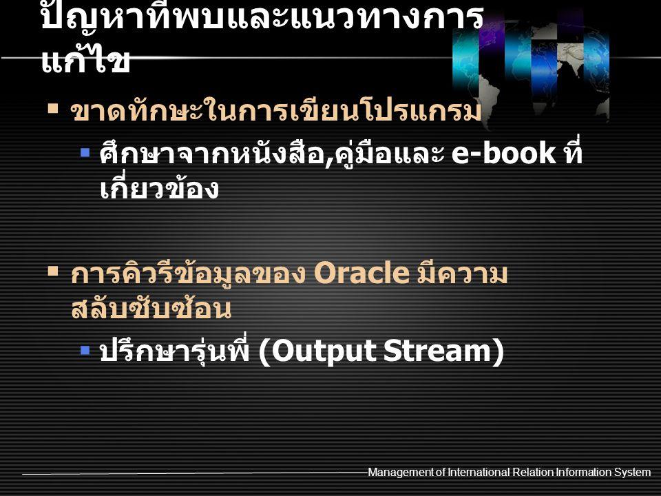 Management of International Relation Information System ปัญหาที่พบและแนวทางการ แก้ไข  ขาดทักษะในการเขียนโปรแกรม  ศึกษาจากหนังสือ, คู่มือและ e-book ที่ เกี่ยวข้อง  การคิวรีข้อมูลของ Oracle มีความ สลับซับซ้อน  ปรึกษารุ่นพี่ (Output Stream)