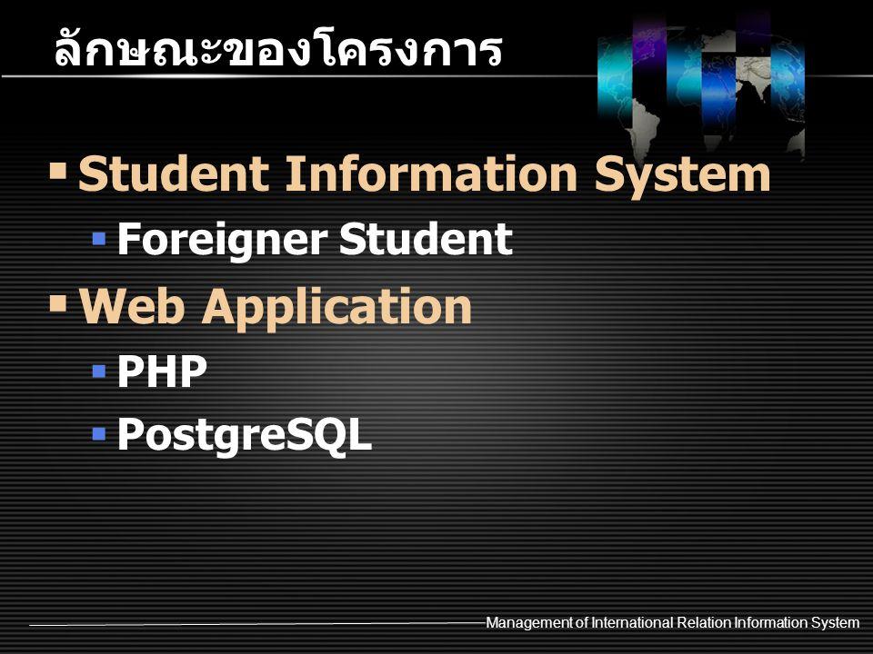 Management of International Relation Information System ตัวอย่างการใช้งาน
