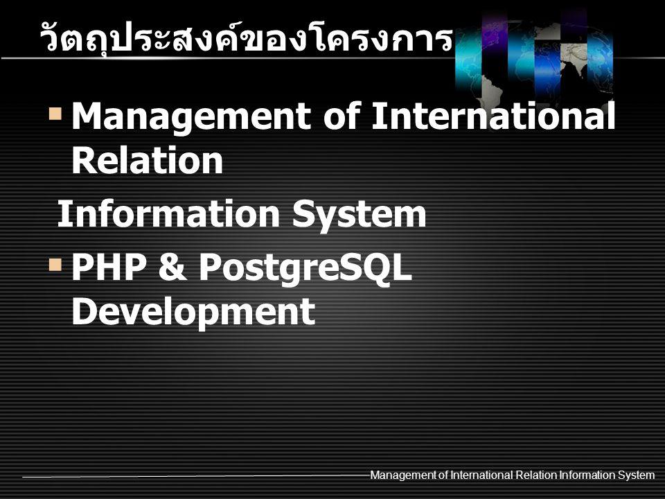 Management of International Relation Information System ขั้นตอนการดำเนินงาน  ศึกษา PHP ร่วมกับ PostgreSQL  รวบรวมข้อมูลนักศึกษาชาวต่างชาติ  สร้างความสัมพันธ์ของข้อมูล  เขียนโปรแกรมด้วย PHP ร่วมกับ PostgreSQL  ตรวจสอบความผิดพลาดของโปรแกรม  จัดทำเอกสารประกอบโปรแกรม
