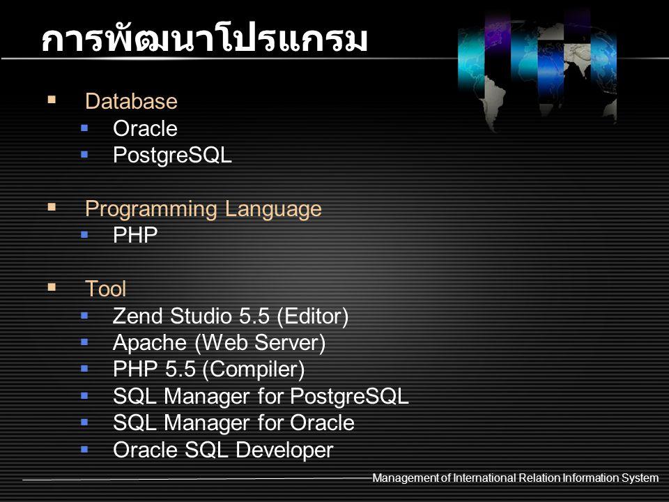 Management of International Relation Information System การพัฒนาโปรแกรม  Database  Oracle  PostgreSQL  Programming Language  PHP  Tool  Zend Studio 5.5 (Editor)  Apache (Web Server)  PHP 5.5 (Compiler)  SQL Manager for PostgreSQL  SQL Manager for Oracle  Oracle SQL Developer
