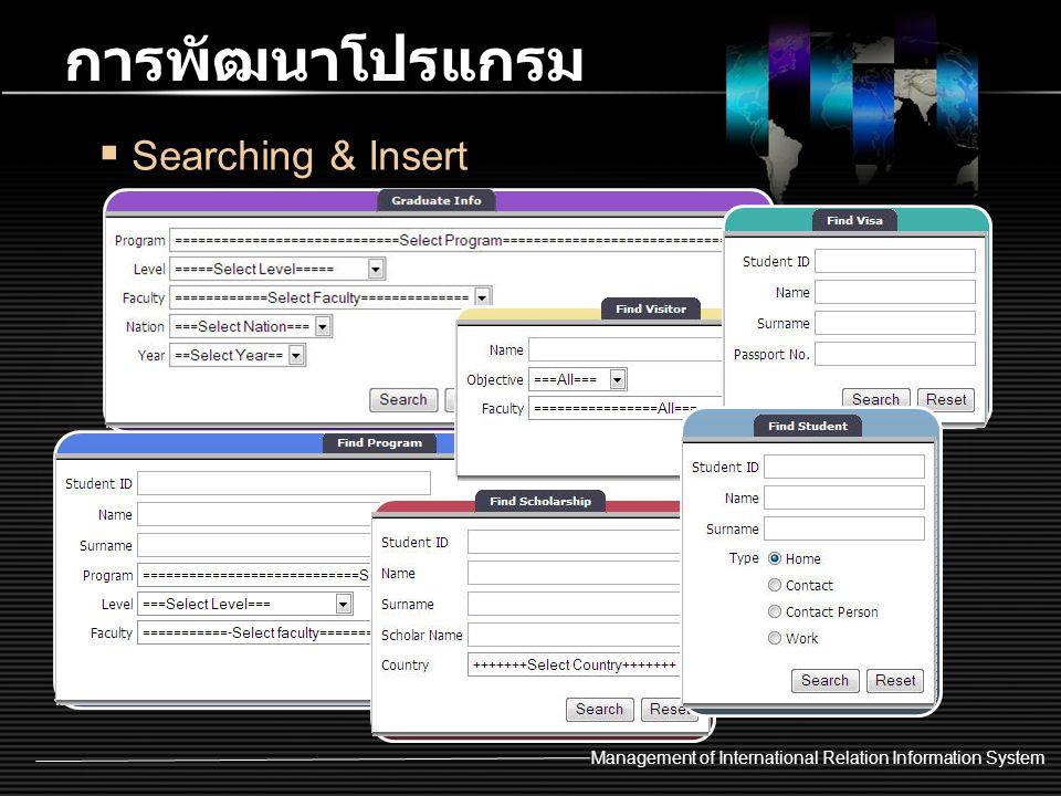 Management of International Relation Information System การพัฒนาโปรแกรม  Searching & Insert