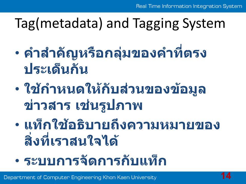 Tag(metadata) and Tagging System • คำสำคัญหรือกลุ่มของคำที่ตรง ประเด็นกัน • ใช้กำหนดให้กับส่วนของข้อมูล ข่าวสาร เช่นรูปภาพ • แท็กใช้อธิบายถึงความหมายข