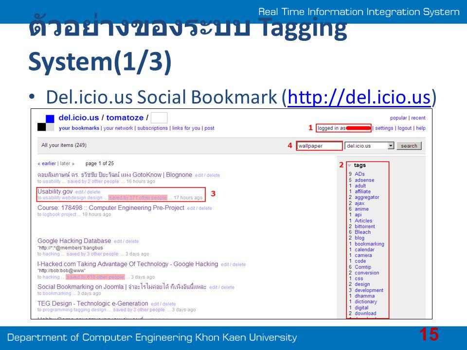 ตัวอย่างของระบบ Tagging System(1/3) • Del.icio.us Social Bookmark (http://del.icio.us)http://del.icio.us 15