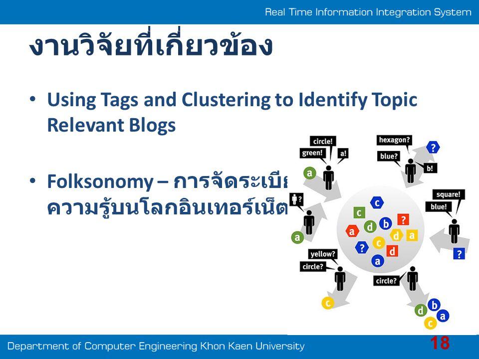 งานวิจัยที่เกี่ยวข้อง • Using Tags and Clustering to Identify Topic Relevant Blogs • Folksonomy – การจัดระเบียบ ความรู้บนโลกอินเทอร์เน็ต 18