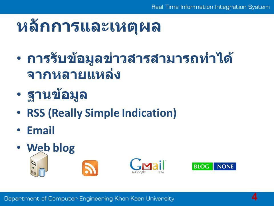 หลักการและเหตุผล • การรับข้อมูลข่าวสารสามารถทำได้ จากหลายแหล่ง • ฐานข้อมูล • RSS (Really Simple Indication) • Email • Web blog 4