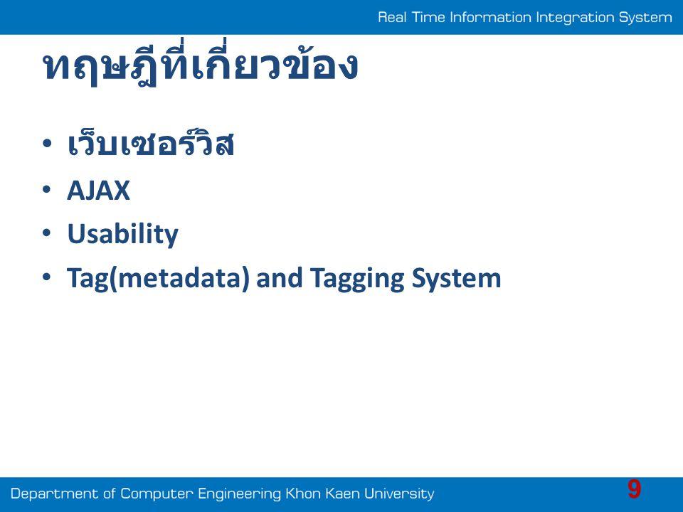 ทฤษฎีที่เกี่ยวข้อง • เว็บเซอร์วิส • AJAX • Usability • Tag(metadata) and Tagging System 9
