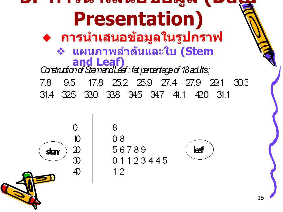 15 3. การนำเสนอข้อมูล (Data Presentation)  การนำเสนอข้อมูลในรูปกราฟ  แผนภาพลำต้นและใบ (Stem and Leaf)