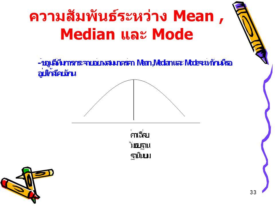 33 ความสัมพันธ์ระหว่าง Mean, Median และ Mode