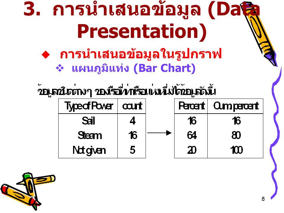 9 3. การนำเสนอข้อมูล (Data Presentation)  การนำเสนอข้อมูลในรูปกราฟ  แผนภูมิแท่ง (Bar Chart)
