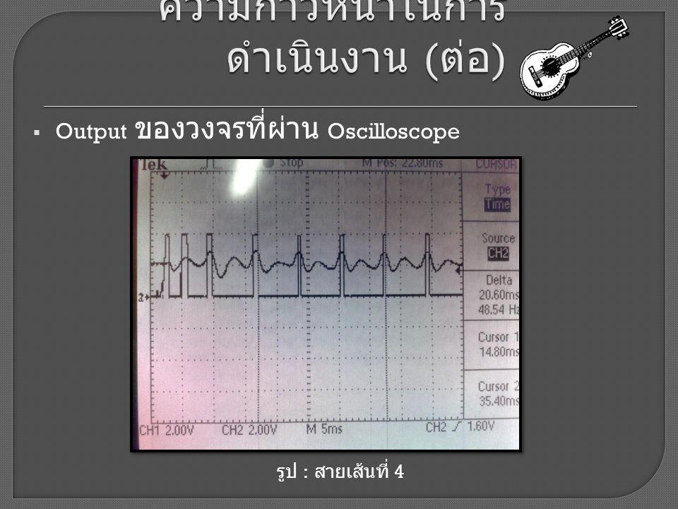  Output ของวงจรที่ผ่าน Oscilloscope รูป : สายเส้นที่ 4