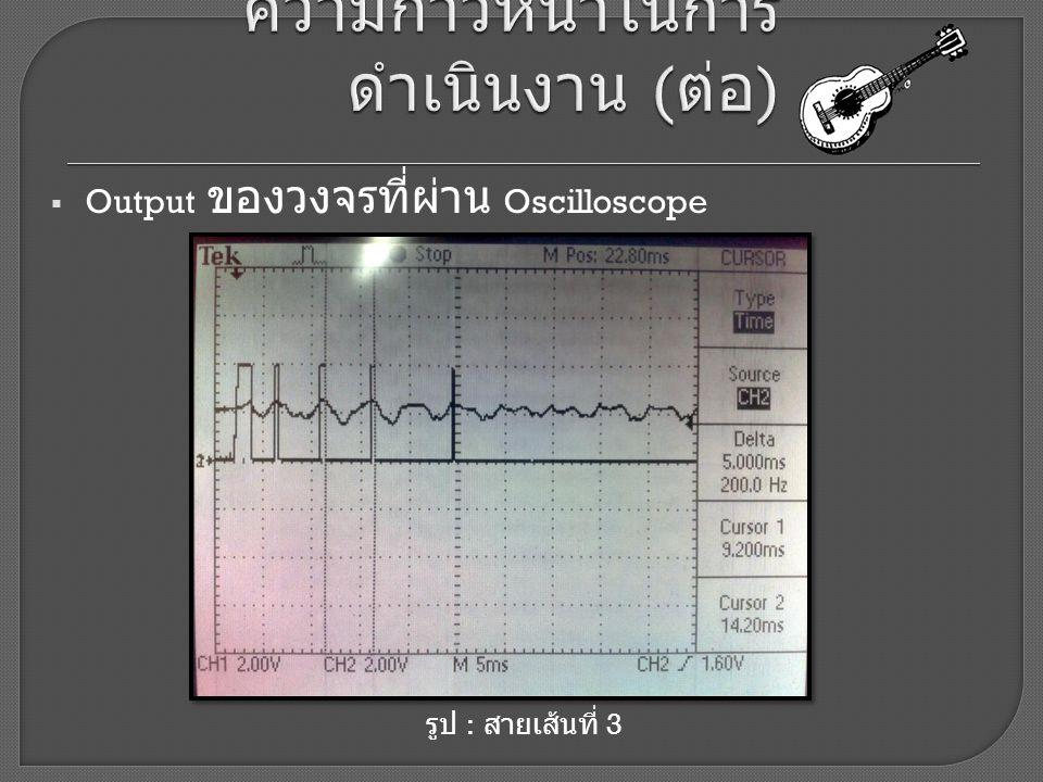  Output ของวงจรที่ผ่าน Oscilloscope รูป : สายเส้นที่ 3