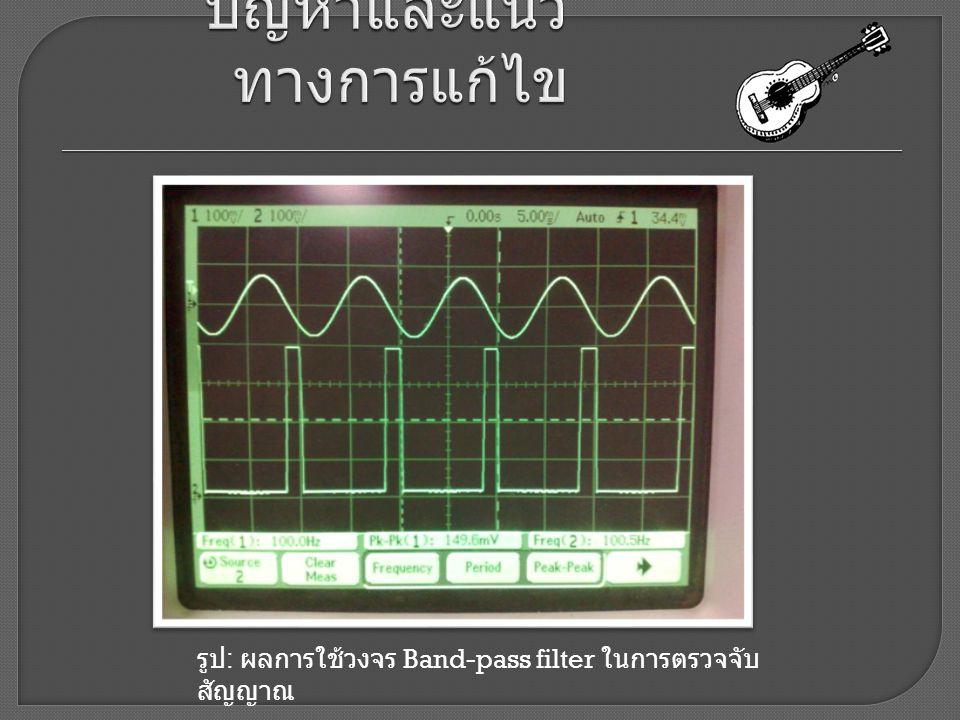 รูป : ผลการใช้วงจร Band-pass filter ในการตรวจจับ สัญญาณ