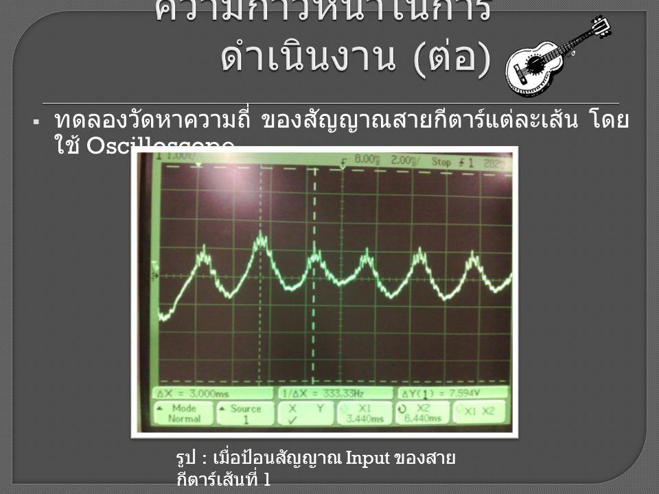  ทดลองวัดหาความถี่ ของสัญญาณสายกีตาร์แต่ละเส้น โดย ใช้ Oscilloscope รูป : เมื่อป้อนสัญญาณ Input ของสาย กีตาร์เส้นที่ 1