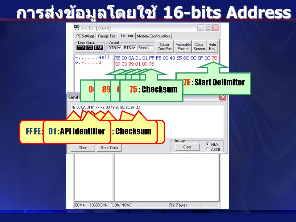 การส่งข้อมูลโดยใช้ 16-bits Address 7E : Start delimiter00 0A : Length bytes01 : API frame IDFF FE : Destination address low00 : Option byte48 65 6C 6C