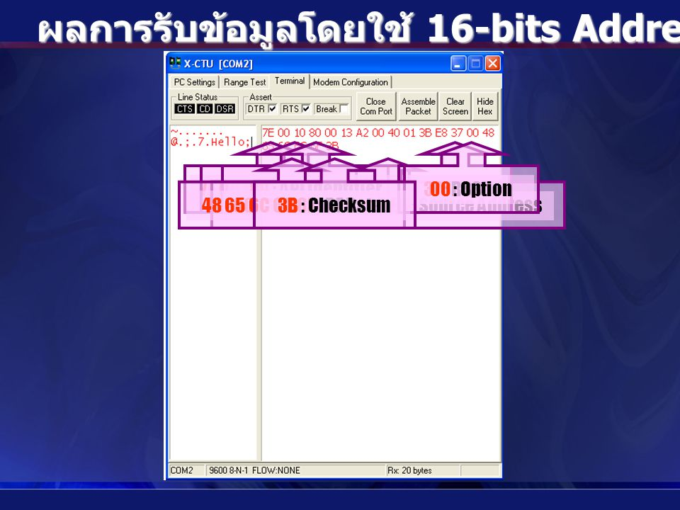 ผลการรับข้อมูลโดยใช้ 16-bits Address 7E : Start Delimiter00 10 : Length bytes80 : API identifier00 13 A2 00 40 01 3B E8 : Source Address37 : RSSI00 : Option48 65 6C 6C 6F : RF Data3B : Checksum