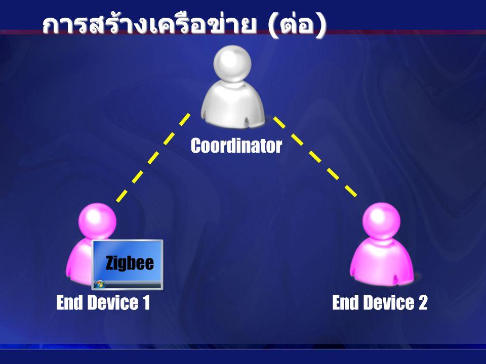 Coordinator End Device 1End Device 2 Zigbee การสร้างเครือข่าย ( ต่อ )