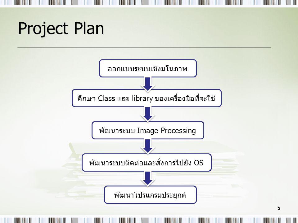 Project Plan 5 ออกแบบระบบเชิงมโนภาพ ศึกษา Class และ library ของเครื่องมือที่จะใช้ พัฒนาระบบ Image Processing พัฒนาระบบติดต่อและสั่งการไปยัง OS พัฒนาโปรแกรมประยุกต์