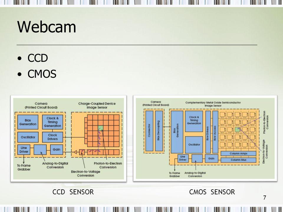 Webcam •CCD •CMOS 7 CCD SENSORCMOS SENSOR