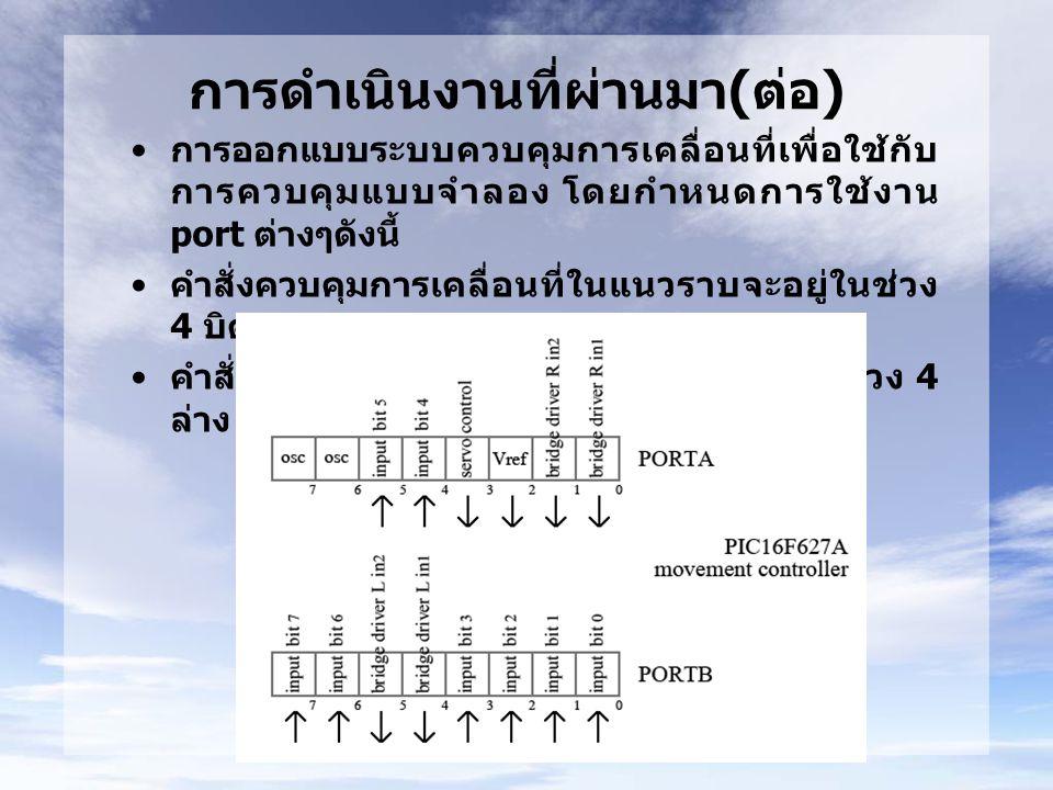 การสร้างอุปกรณ์ 6 1) วงจรระบบควบคุมมอเตอร์ - ควบคุมองศาการหมุนของ Servo motor - ควบคุมทิศทางการหมุนของ DC motor - ควบคุมความเร็วของ DC motor