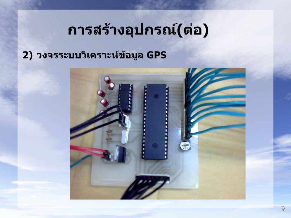 การพัฒนาโปรแกรม 14 • ตัดข้อมูลทิศทางการเคลื่อนที่นัจจุบัน (Heading) มาจากข้อมูล course over ground ในชุดข้อมูล Tag GPRMC ของ GPS