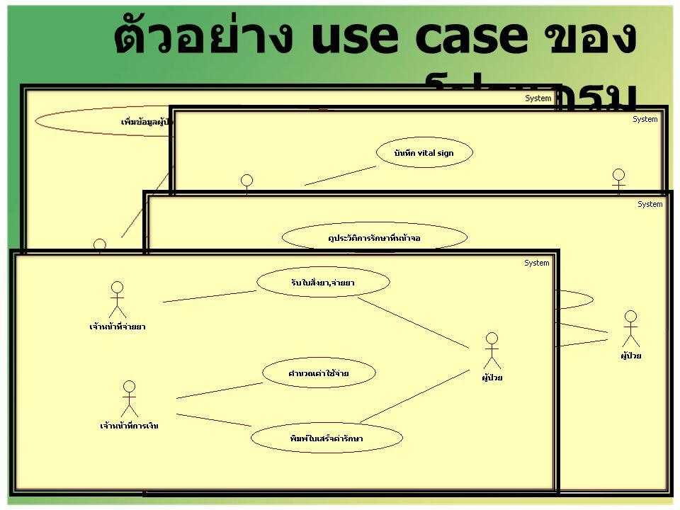 ตัวอย่าง use case ของ โปรแกรม