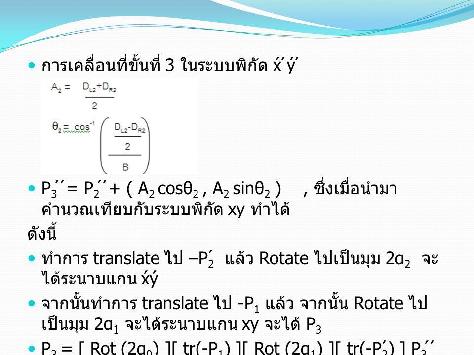  การเคลื่อนที่ขั้นที่ 3 ในระบบพิกัด x́ ́́ý ́  P 3 ́ ́= P 2 ́ ́+ ( A 2 cosθ 2, A 2 sinθ 2 ), ซึ่งเมื่อนำมา คำนวณเทียบกับระบบพิกัด xy ทำได้ ดังนี้  ทำการ translate ไป –P 2 ́ แล้ว Rotate ไปเป็นมุม 2α 2 จะ ได้ระนาบแกน x́ý  จากนั้นทำการ translate ไป -P 1 แล้ว จากนั้น Rotate ไป เป็นมุม 2α 1 จะได้ระนาบแกน xy จะได้ P 3  P 3 = [ Rot (2α 0 ) ][ tr(-P 1 ) ][ Rot (2α 1 ) ][ tr(-P 2 ́) ] P 3 ́ ́