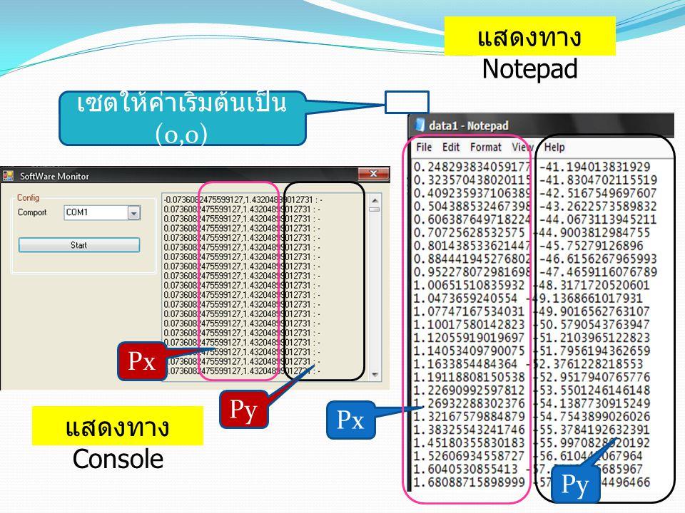 Px Py เซตให้ค่าเริ่มต้นเป็น (0,0) Px Py แสดงทาง Console แสดงทาง Notepad