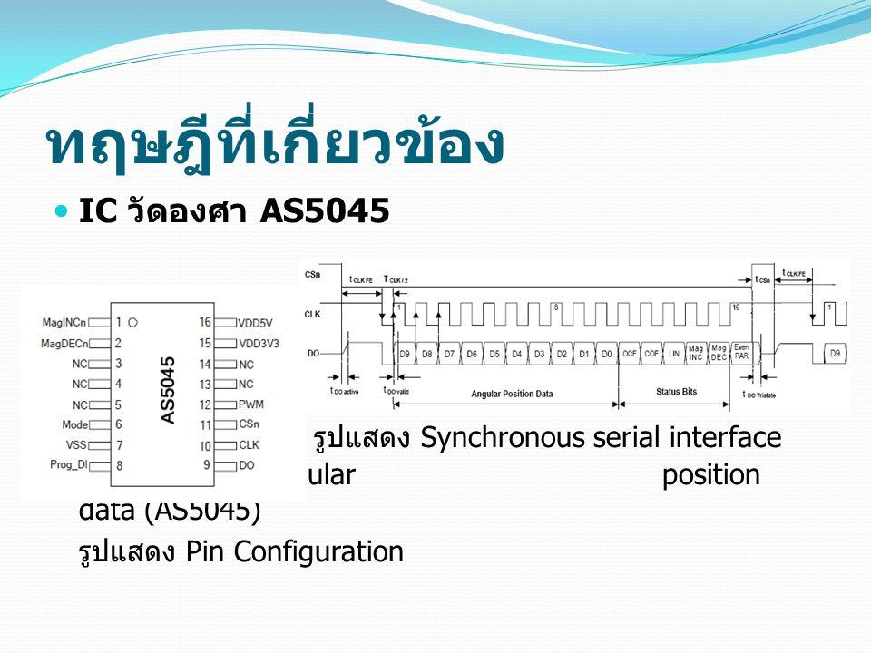 ทฤษฎีที่เกี่ยวข้อง  IC วัดองศา AS5045 รูปแสดง Synchronous serial interface with absolute angular position data (AS5045) รูปแสดง Pin Configuration