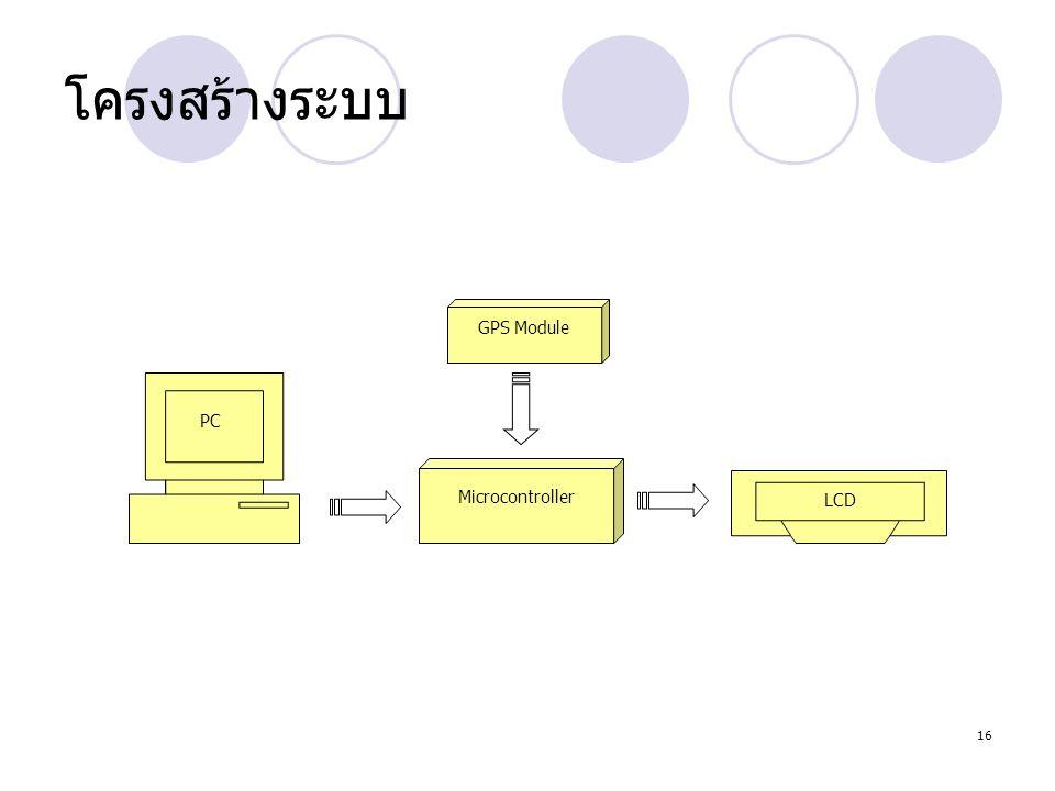 16 โครงสร้างระบบ PC LCD Microcontroller GPS Module
