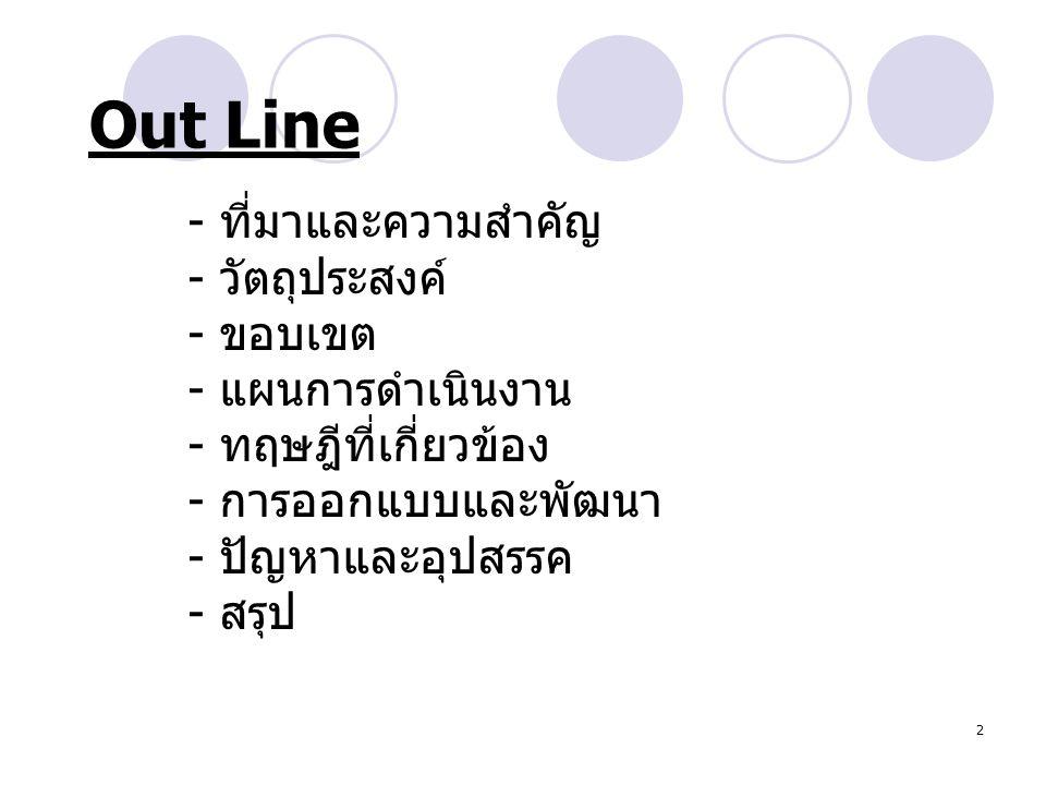 2 Out Line - ที่มาและความสำคัญ - วัตถุประสงค์ - ขอบเขต - แผนการดำเนินงาน - ทฤษฎีที่เกี่ยวข้อง - การออกแบบและพัฒนา - ปัญหาและอุปสรรค - สรุป 1