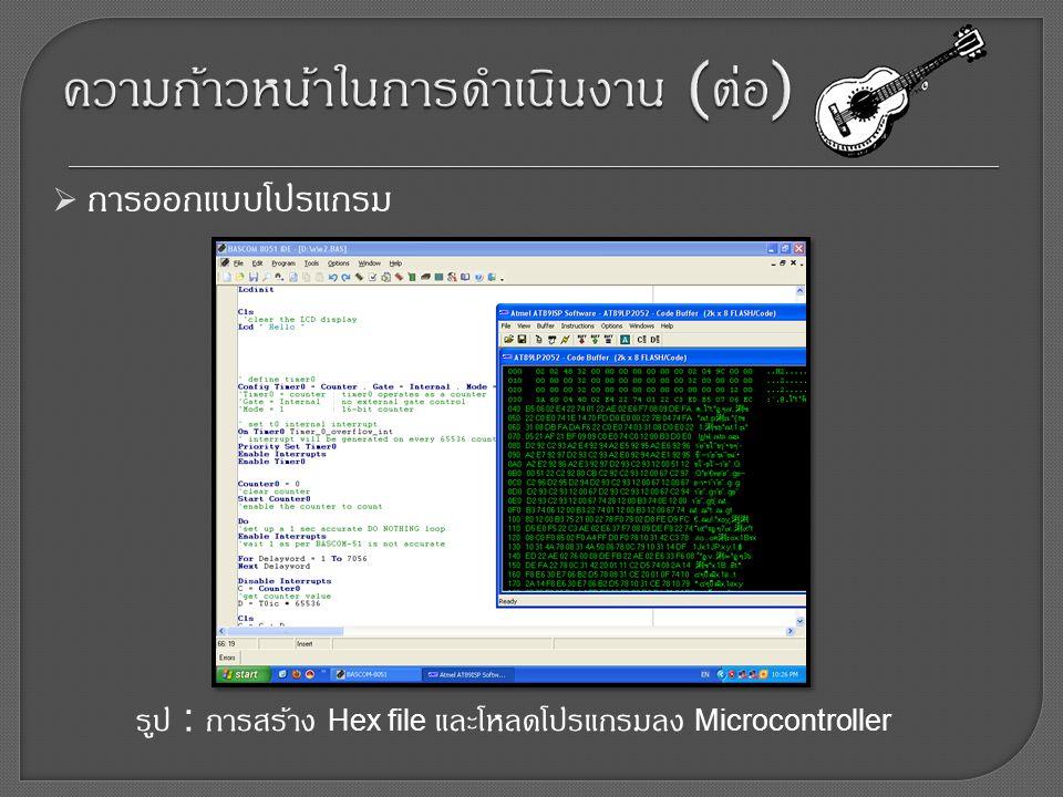  การออกแบบโปรแกรม รูป : การสร้าง Hex file และโหลดโปรแกรมลง Microcontroller