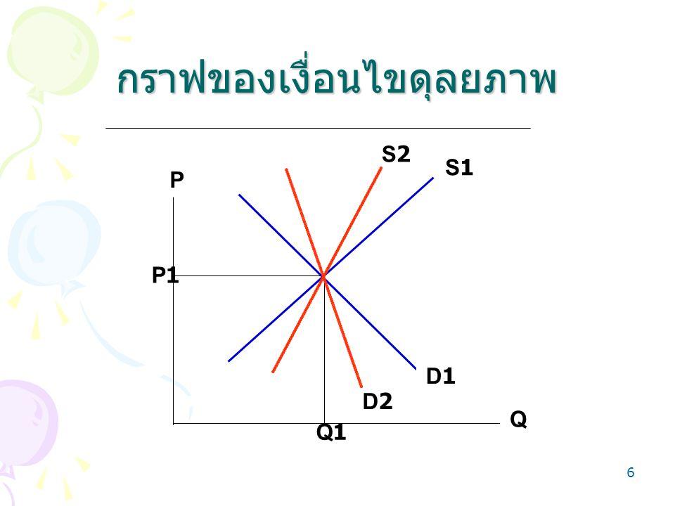 7 ตัวแบบอุปสงค์ / อุปทานจาก logical model •∑pt = b∑ qt + e∑ it + k∑ pot -- อุป สงค์ •∑pt = d∑qt + f∑mt ------ อุปทาน • สร้างสมการใหม่ •∑itpt = b∑qtit + e∑it 2 + k∑itpot •∑ptpot = b∑potqt + e∑potit + k∑pot 2 •∑ptmt = b∑mtqt + e∑mtit + k∑mtpot • สามารถถอดค่า b e และ k ได้ • ข้อมูลที่ต้องการในการสร้างตัวแบบเชิงสถิติ คือ p q i po