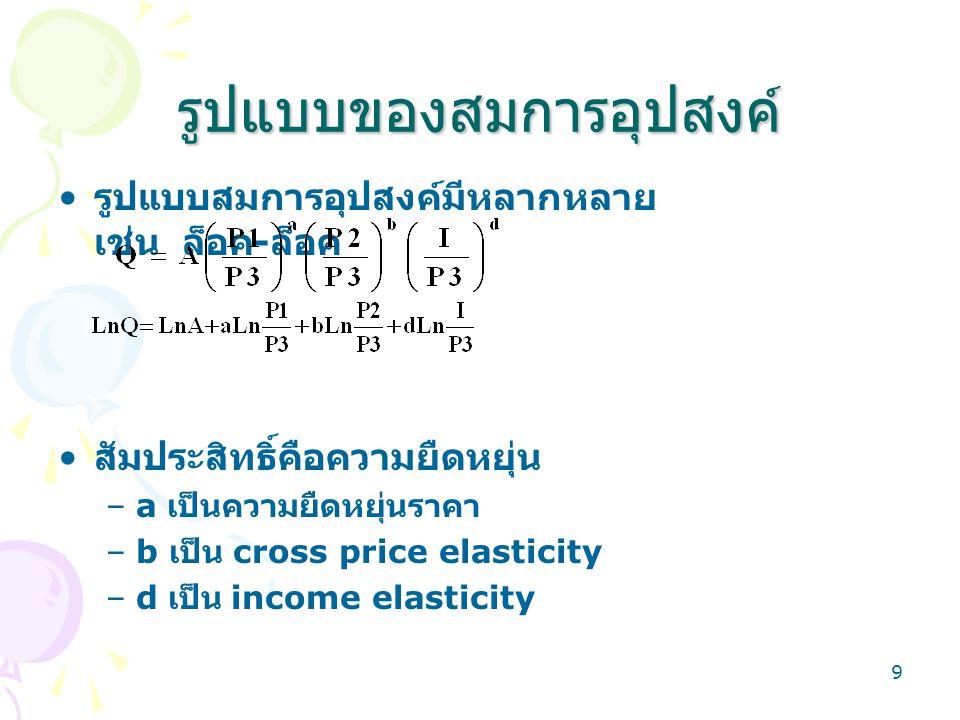 10 constantLnP1/P3LnP2/P3LnI/P3FR2R2 R2*R2* LnQ11.014-1.0040.8040.21811.470.850.78 (t=-4.32)(t=2.69)(t=1.00) P1/P3P2/P3I/P3 Q60304.84-156271.3125500.628978.3510.240.840.75 (t=-4.08)(t=2.53)(t=1.18) P1P2P3I Q79753.58-108.3497.82-172.89202.3327.130.960.92 (t=-0.95)(t=0.83)(t=-4.78)(t=4.15 ) LnP1LnP2LnP3I LnQ12.69-0.170.11-0.820.6433.90.960.94 (t=-0.70)(t=-0.47)(t=-3.67)(t=4.06 ) *adjusted R 2