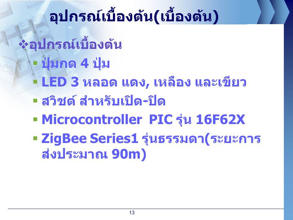อุปกรณ์เบื้องต้น ( เบื้องต้น )  อุปกรณ์เบื้องต้น  ปุ่มกด 4 ปุ่ม  LED 3 หลอด แดง, เหลือง และเขียว  สวิชต์ สำหรับเปิด - ปิด  Microcontroller PIC รุ