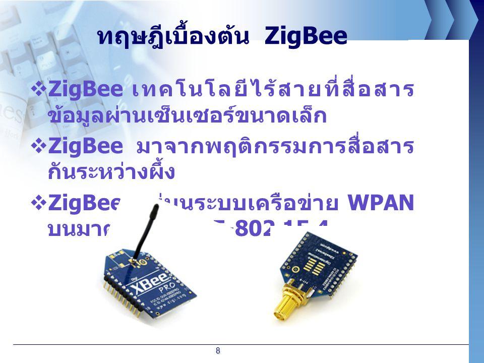 ทฤษฎีเบื้องต้น ZigBee  ZigBee เทคโนโลยีไร้สายที่สื่อสาร ข้อมูลผ่านเซ็นเซอร์ขนาดเล็ก  ZigBee มาจากพฤติกรรมการสื่อสาร กันระหว่างผึ้ง  ZigBee อยู่บนระ
