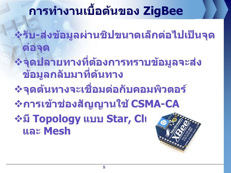 Microcontroller PIC  PIC คือ microcontroller อีกตระกูลหนึ่ง ย่อมาจากคำว่า Peripheral Interface Controller  PIC จะยึดถือการออกแบบที่ว่ารวมทุกอย่าง ไว้ใน chip ตัวเดียว  สามารถใช้ได้หลายภาษาในการเขียน โปรแกรม เช่น C, Assembly เป็นต้น  ขนาดเล็กกะทัดรัด 10