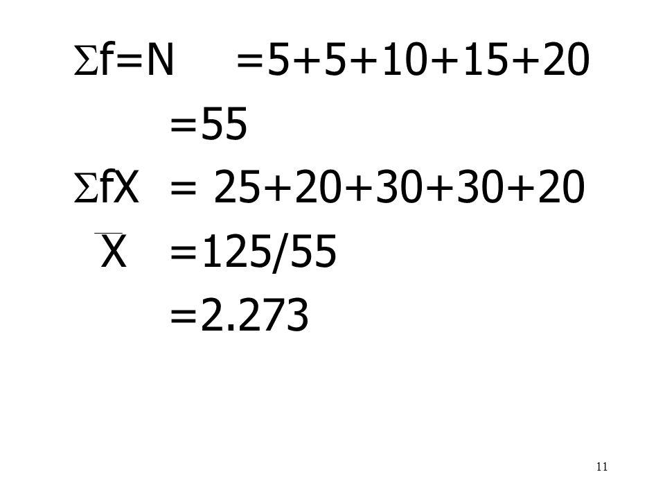11  f=N=5+5+10+15+20 =55  fX= 25+20+30+30+20 X=125/55 =2.273