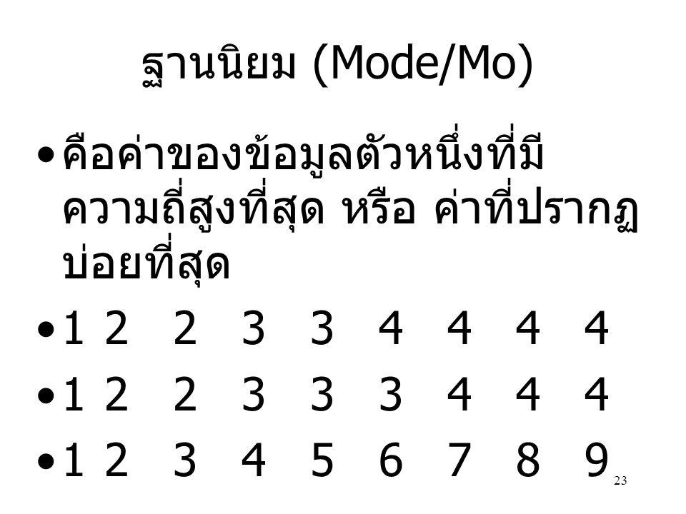 23 ฐานนิยม (Mode/Mo) • คือค่าของข้อมูลตัวหนึ่งที่มี ความถี่สูงที่สุด หรือ ค่าที่ปรากฏ บ่อยที่สุด •122334444 •122333444 •123456789