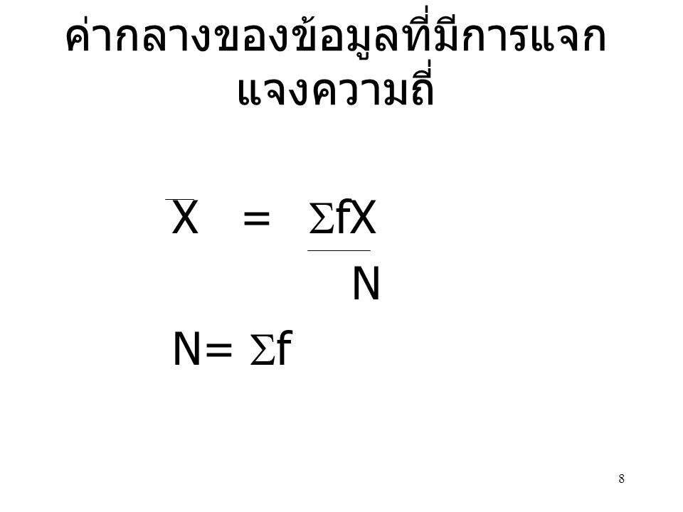 8 ค่ากลางของข้อมูลที่มีการแจก แจงความถี่ X=  fX N N=  f