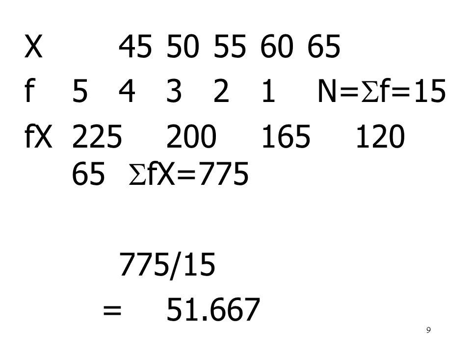 9 X4550556065 f54321 N=  f=15 fX225200165120 65  fX=775 775/15 =51.667