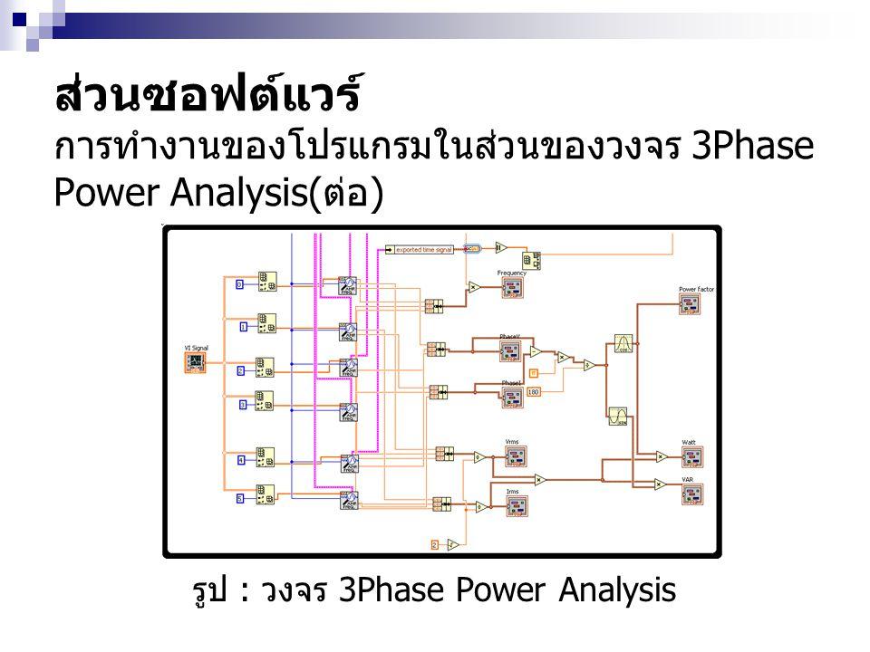 ส่วนซอฟต์แวร์ การทำงานของโปรแกรมในส่วนของวงจร 3Phase Power Analysis( ต่อ ) รูป : วงจร 3Phase Power Analysis
