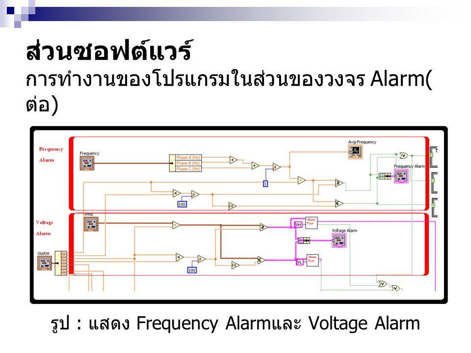ส่วนซอฟต์แวร์ การทำงานของโปรแกรมในส่วนของวงจร Alarm( ต่อ ) รูป : แสดง Frequency Alarm และ Voltage Alarm